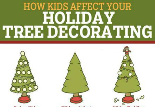 share on facebook pin on pinterest kids affect decorating - Kids Decorating For Christmas